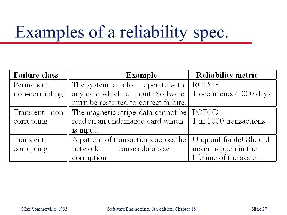 Examples of a reliability spec.