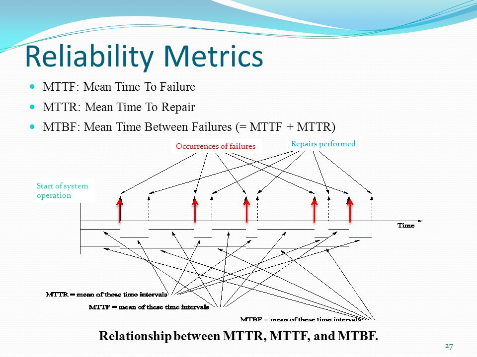 mttf and mtbf relationship questions