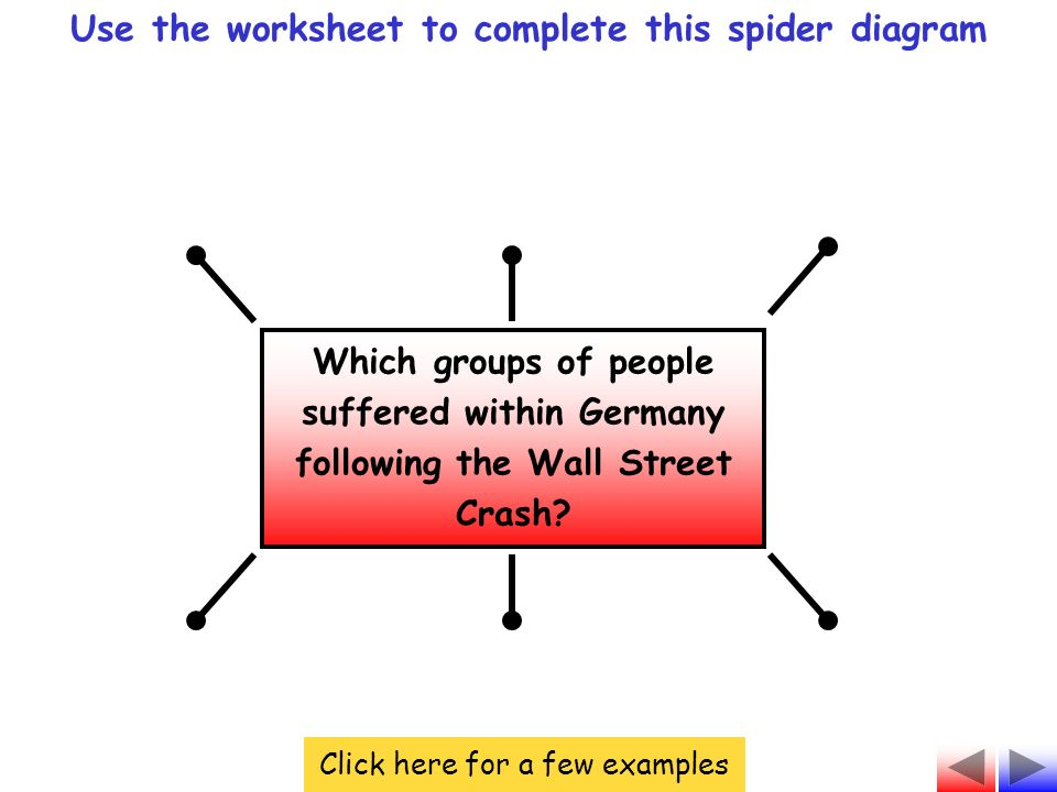 How did the wall street crash affect germany ppt download use the worksheet to complete this spider diagram ccuart Gallery