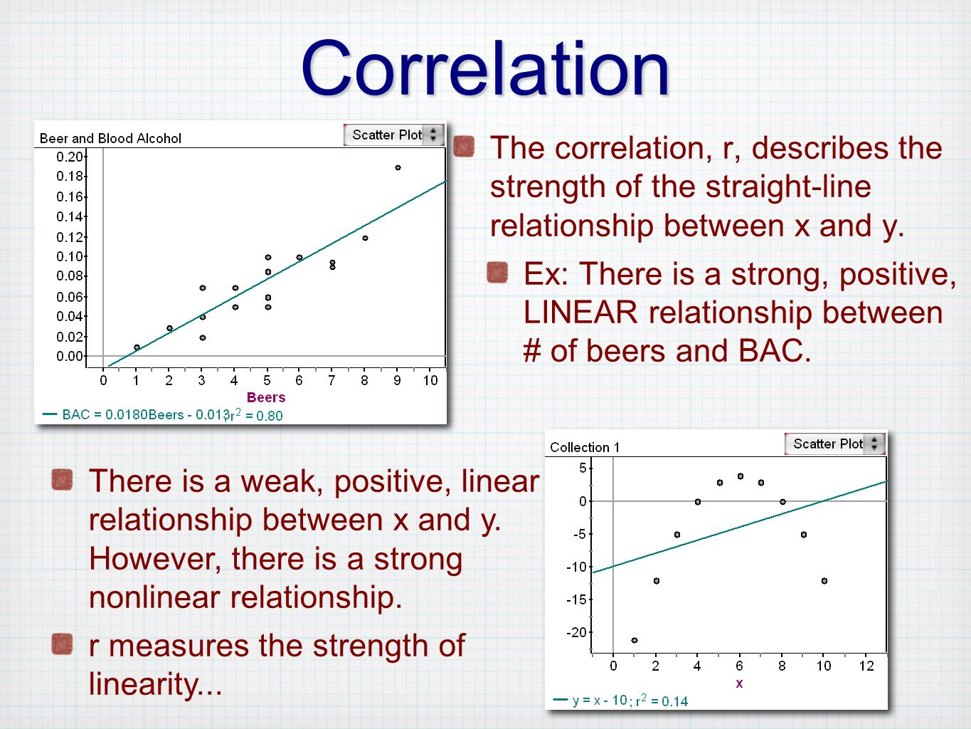 nonlinear relationship and correlation coefficient table