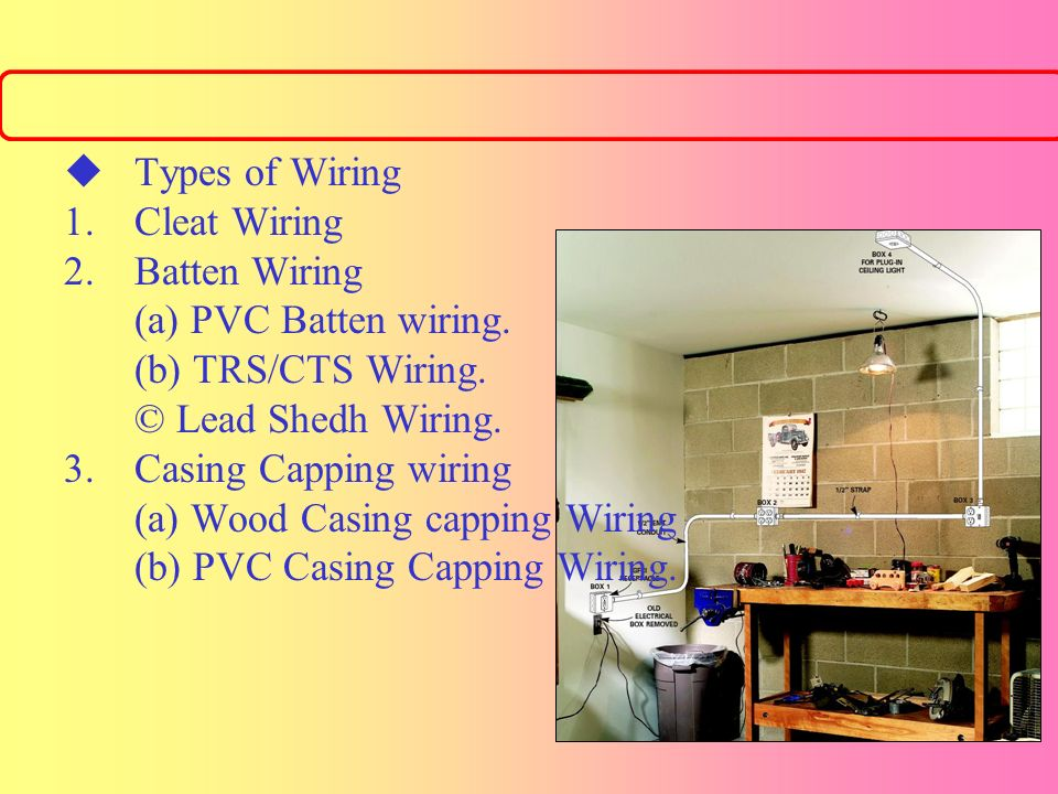 Types Of Wiring Cleat Batten A PVC
