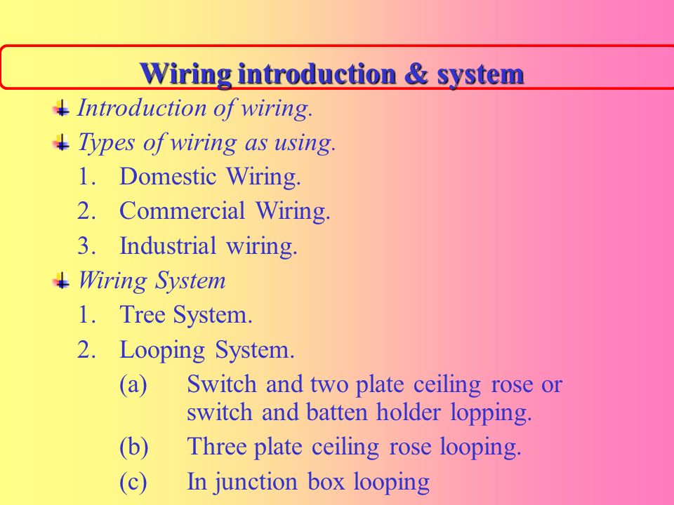 Commercial wiring systems wiring diagram industrial training institute vyara ppt video online download building wiring diagram 7 wiring introduction system asfbconference2016 Choice Image