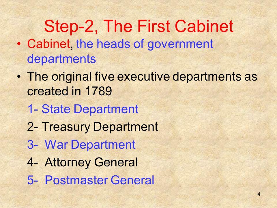 """Washington's Steps To Success"""" UNIT 6 - ppt download"""