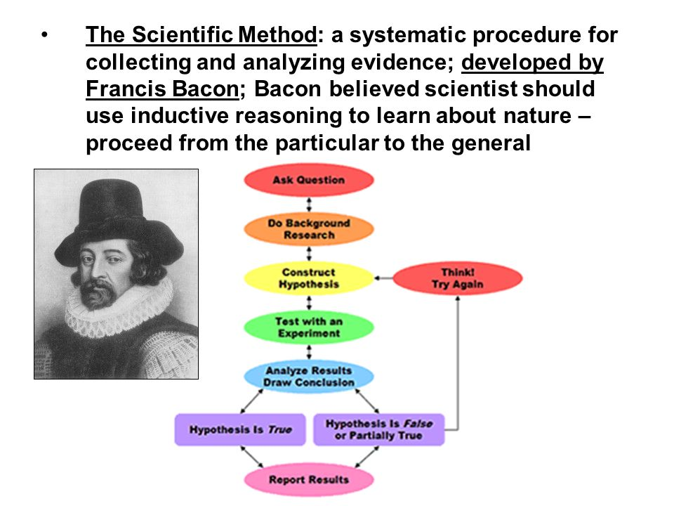 a description of francis bacons modern scientific method Francis bacon (1561–1626) was one of the leading figures in natural philosophy and in the field of scientific methodology in the period of transition from the renaissance to the early modern era.