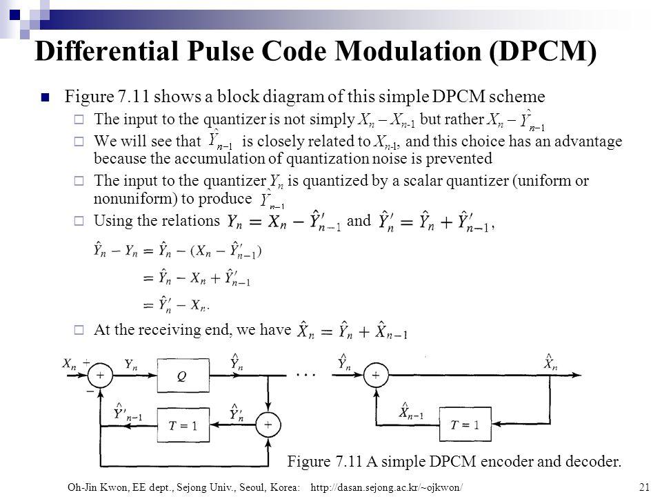 Dpcm | Coursework - September 2019 - 3830 words