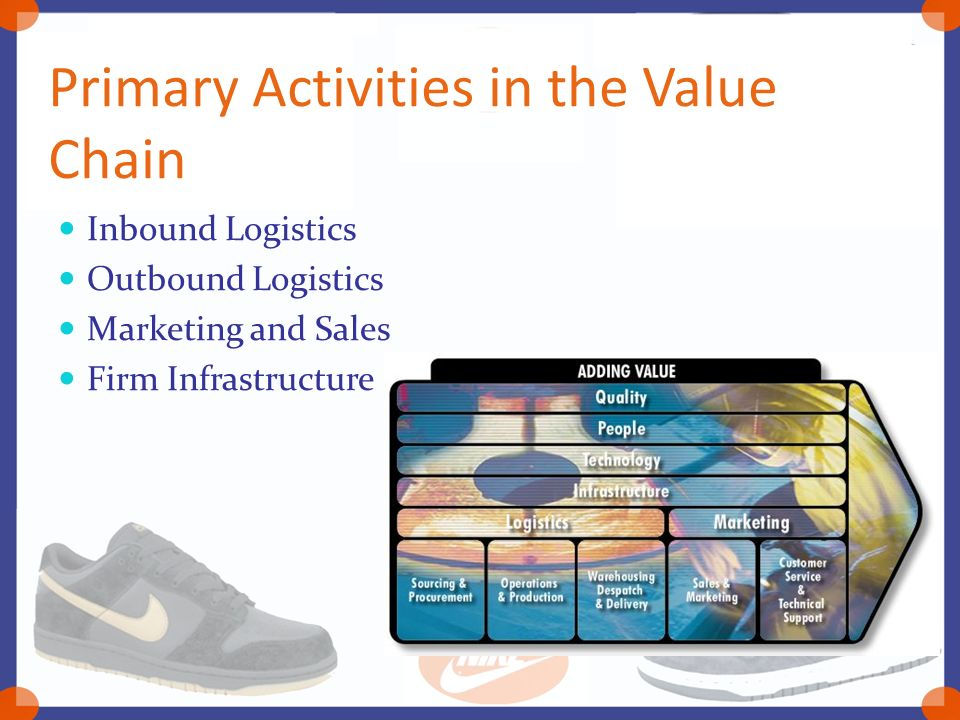nike primary value chain 44 the value chain analysis 45 implications for the strategist using swot  analysis to combine external and internal analysis 4-4 chaptercase 4 nike's.