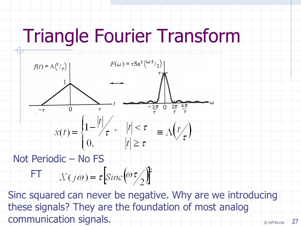 how to find the fourier transform of a function