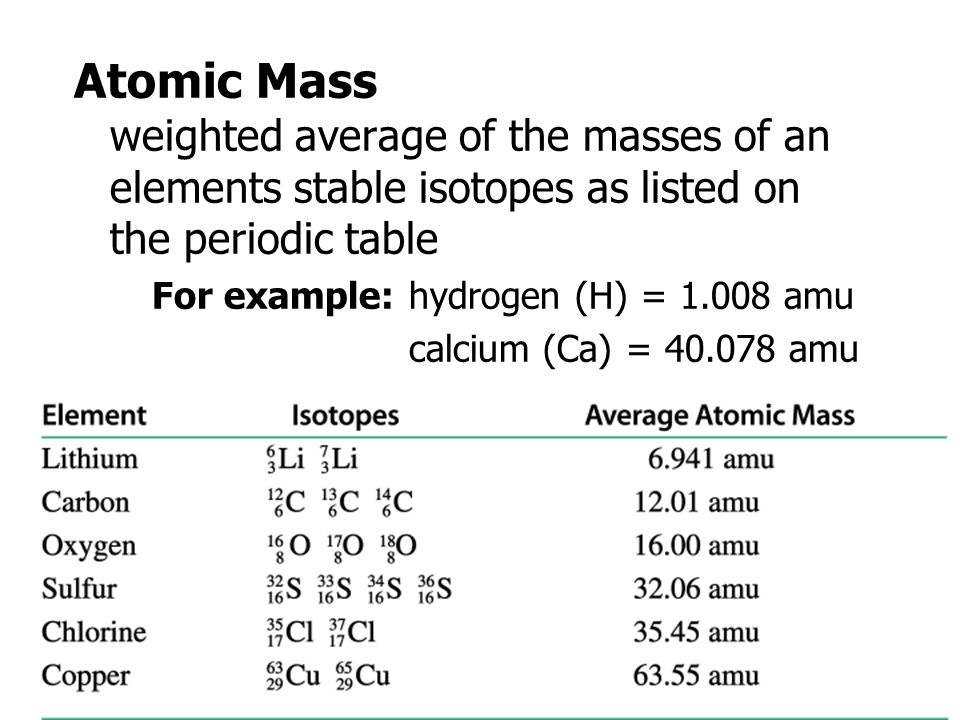 an analysis of the isotopes and atomic mass Sl ib chemistry relative atomic mass worksheet complete each of the problems below involving relative atomic mass all atomic masses are measured relative to the.