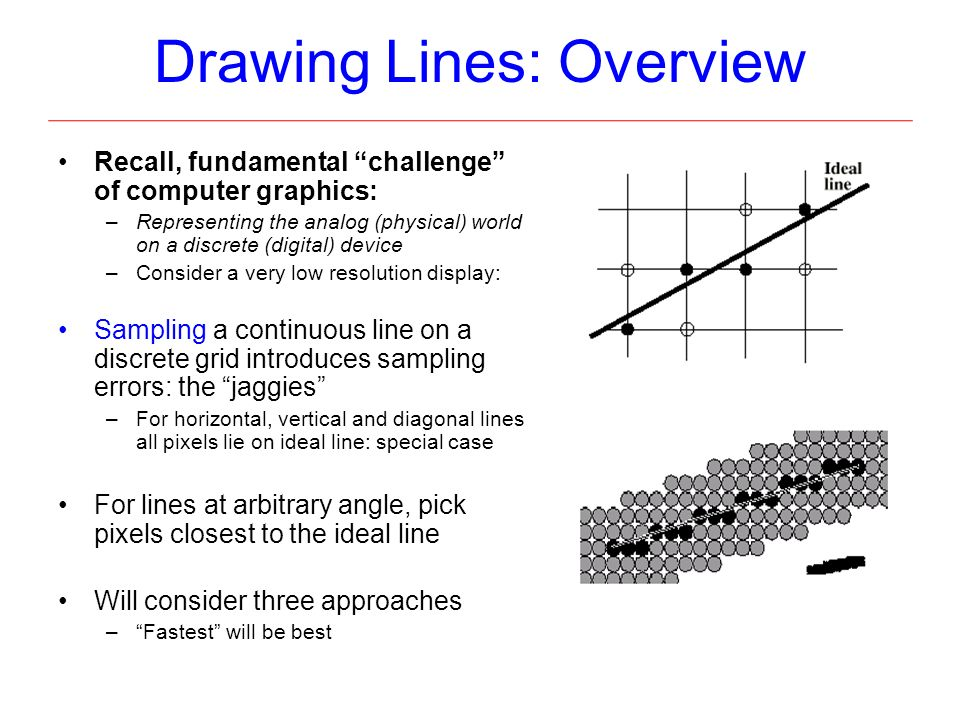 "Line Drawing Algorithm Program In Computer Graphics : Cg algorithms and implementation ""from vertices to"