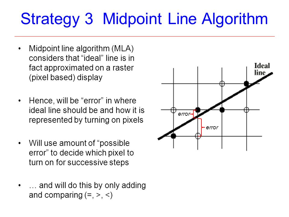 "Line Drawing Midpoint Algorithm : Cg algorithms and implementation ""from vertices to"