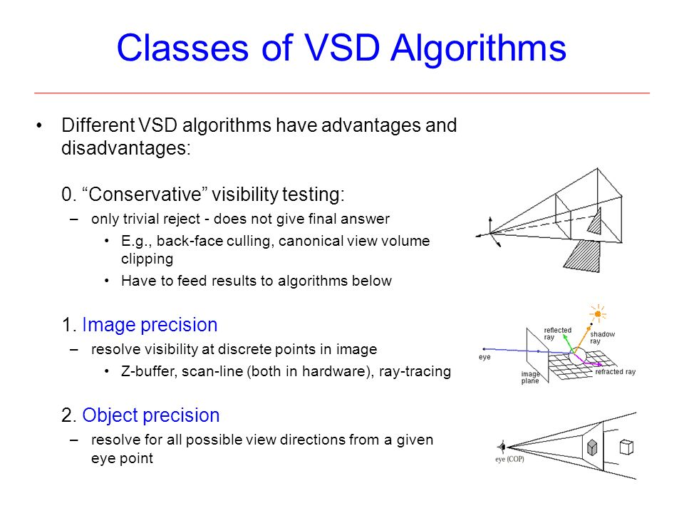 """Dda Line Drawing Algorithm Advantages And Disadvantages : Cg algorithms and implementation """"from vertices to"""