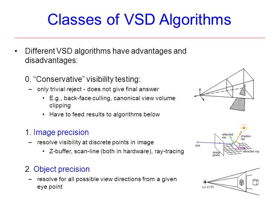 """Bresenham Line Drawing Algorithm Advantages And Disadvantages : Cg algorithms and implementation """"from vertices to"""