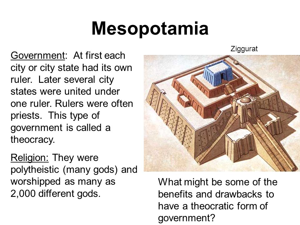 Civilization: Ancient Mesopotamia