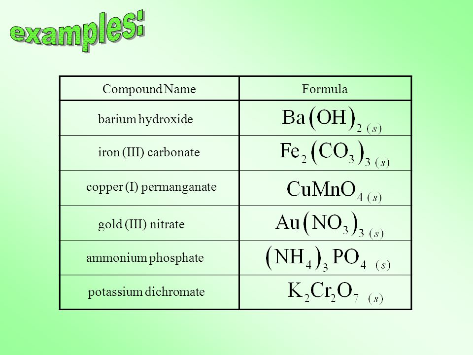 examples: Compound Name Formula barium hydroxide iron (III) carbonate