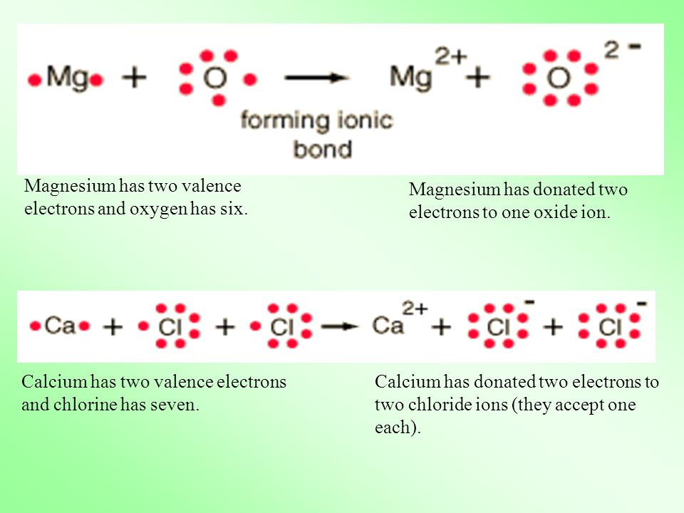 Magnesium has two valence electrons and oxygen has six.