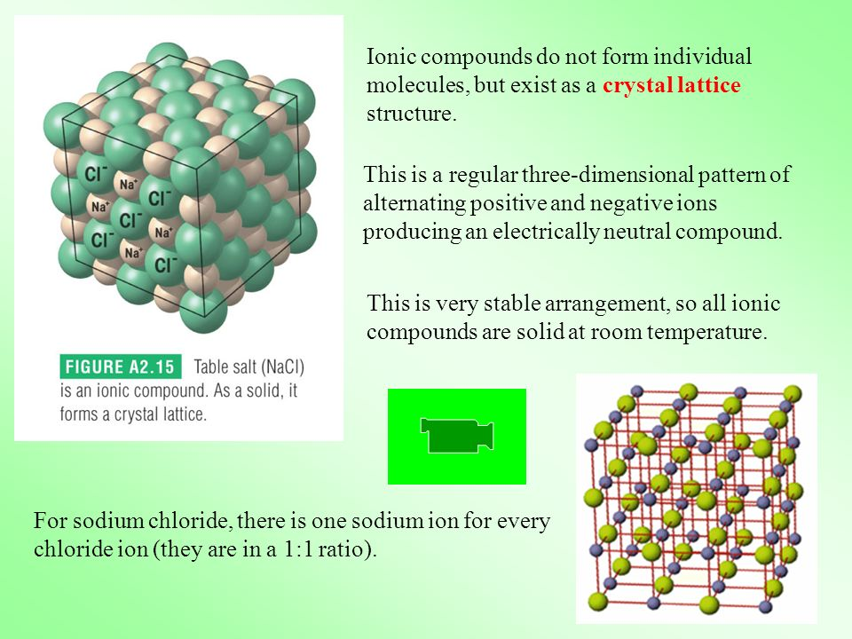 Ionic compounds do not form individual molecules, but exist as a crystal lattice structure.