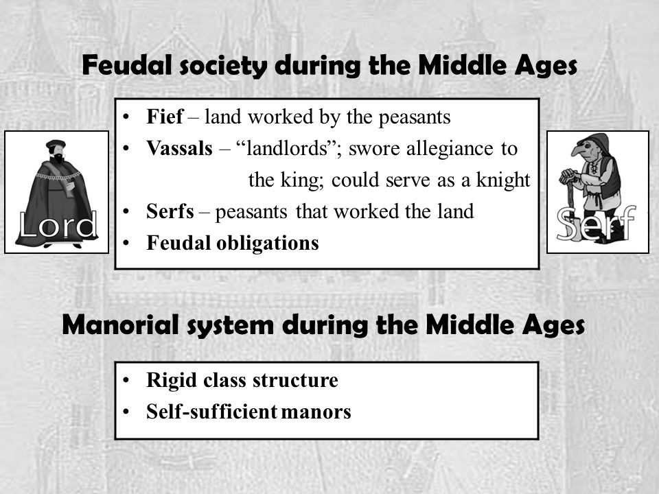 Feudal society during the Middle Ages