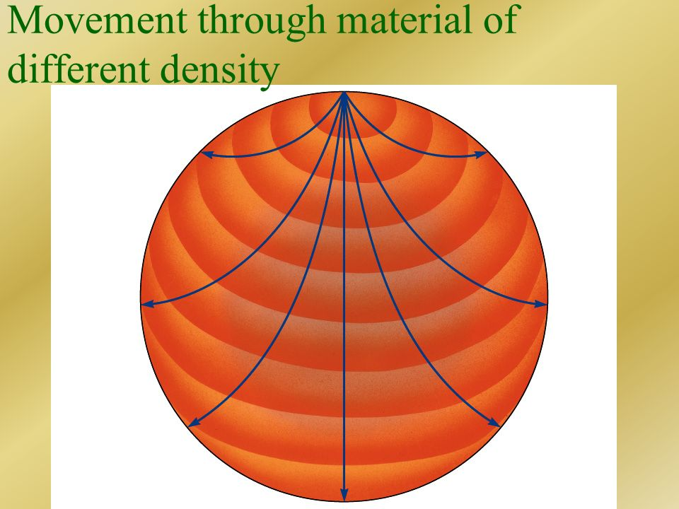 Movement through material of different density