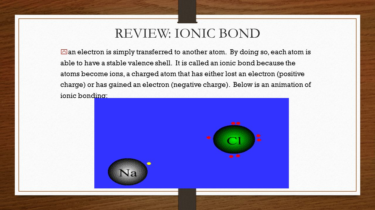 REVIEW: IONIC BOND