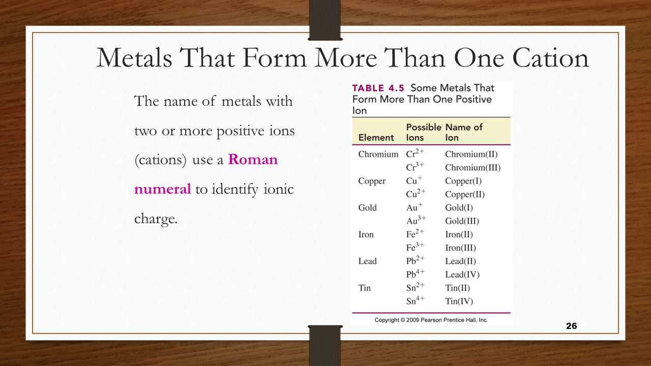 Metals That Form More Than One Cation