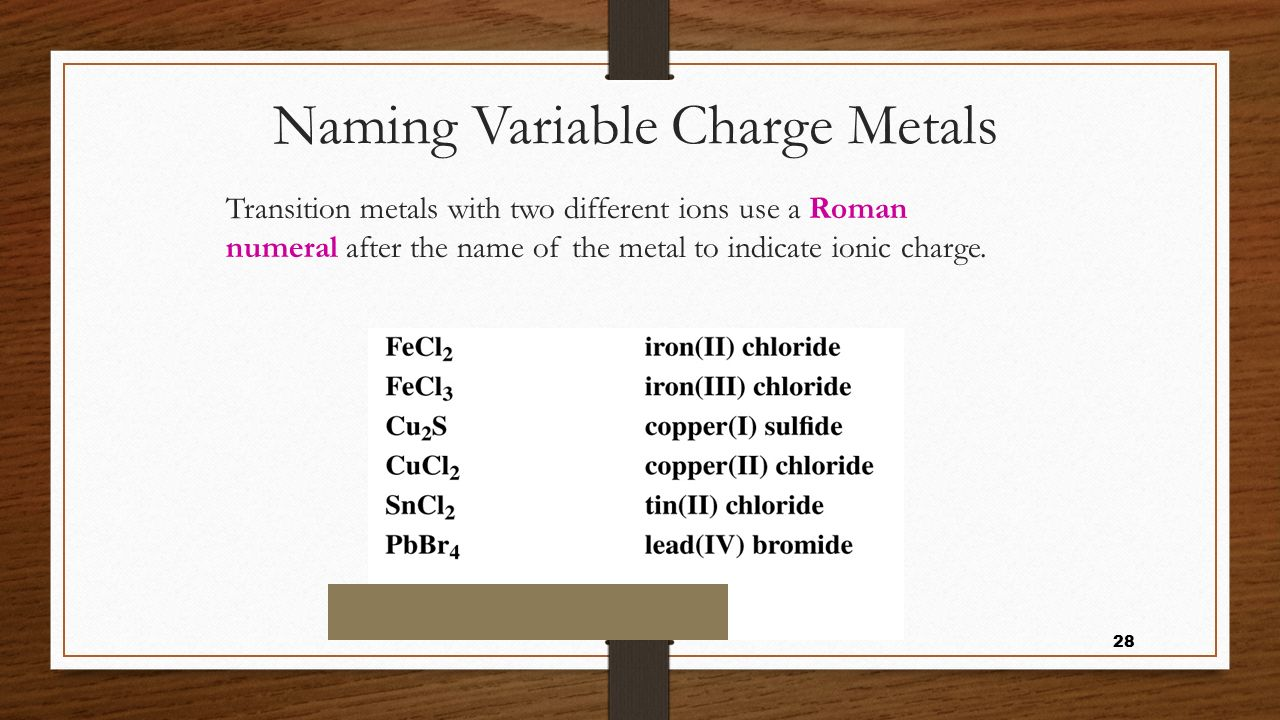 Naming Variable Charge Metals