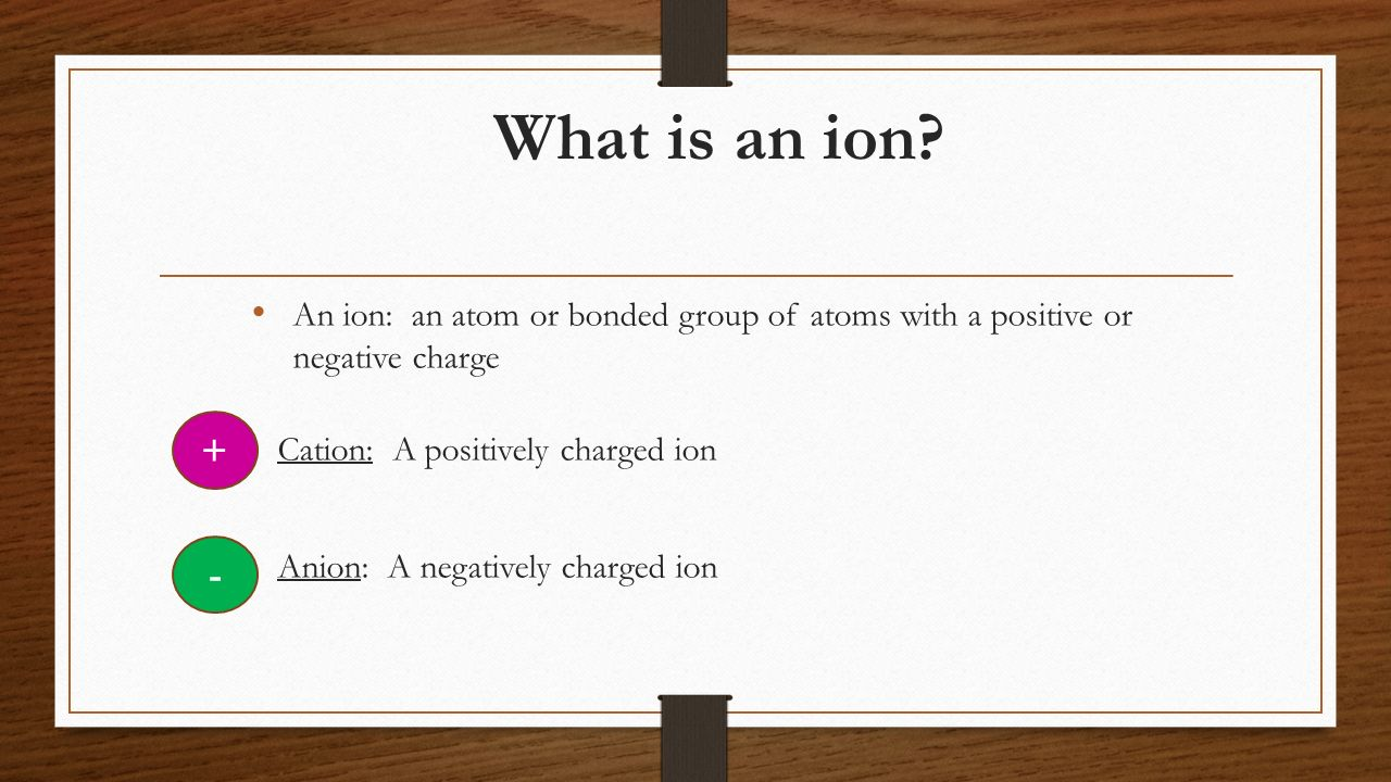 What is an ion An ion: an atom or bonded group of atoms with a positive or negative charge. Cation: A positively charged ion.