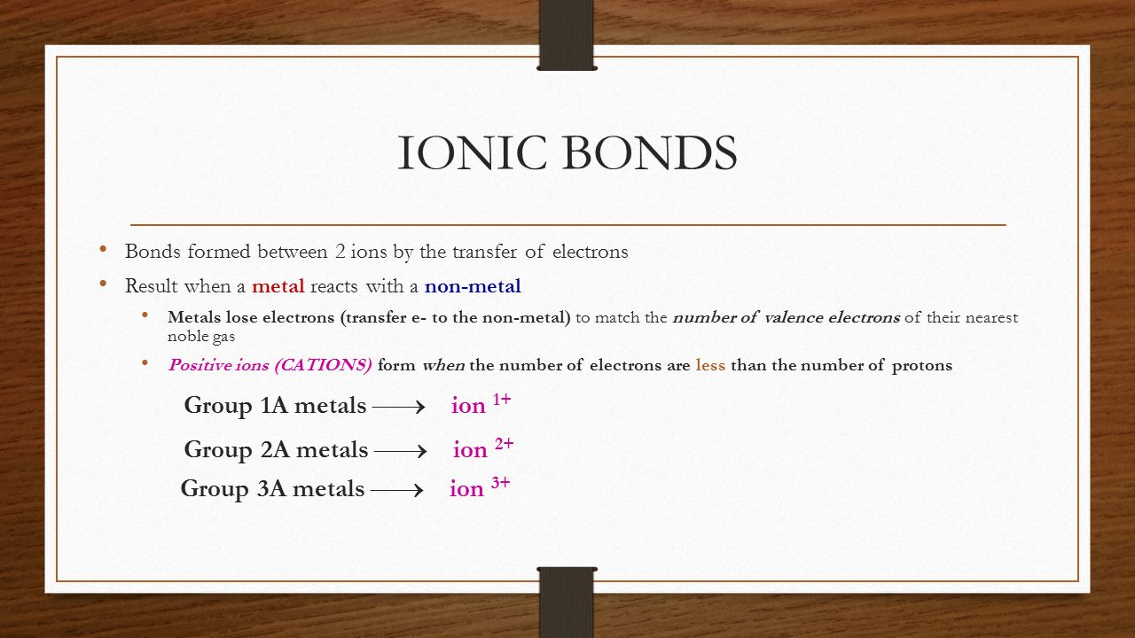 IONIC BONDS Group 1A metals  ion 1+ Group 2A metals  ion 2+