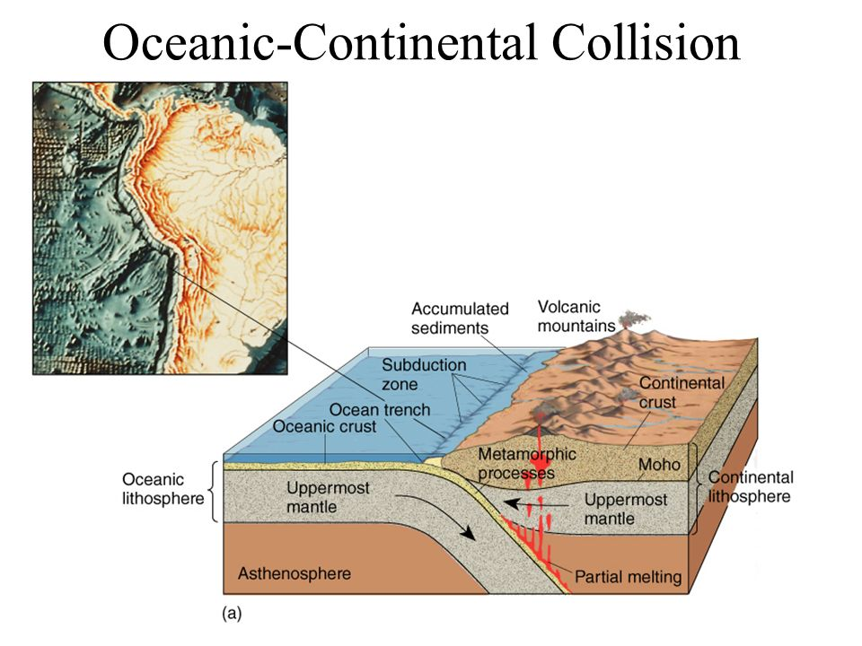 arc assembly and continental collision in 2016-11-28 the arabian–nubian shield is a collage of mostly juvenile oceanic island arc  and rare slivers of older continental  and 580–520 ma continental collision.