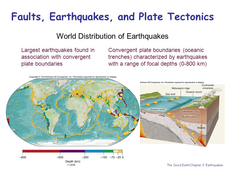 Chapter 5: Earthquakes Experiencing an Earthquake ...