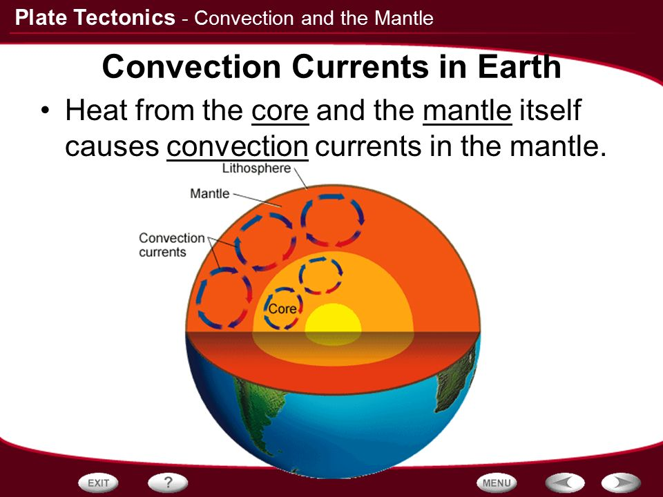 the convection currents in mantle pictures to pin on pinterest pinsdaddy. Black Bedroom Furniture Sets. Home Design Ideas