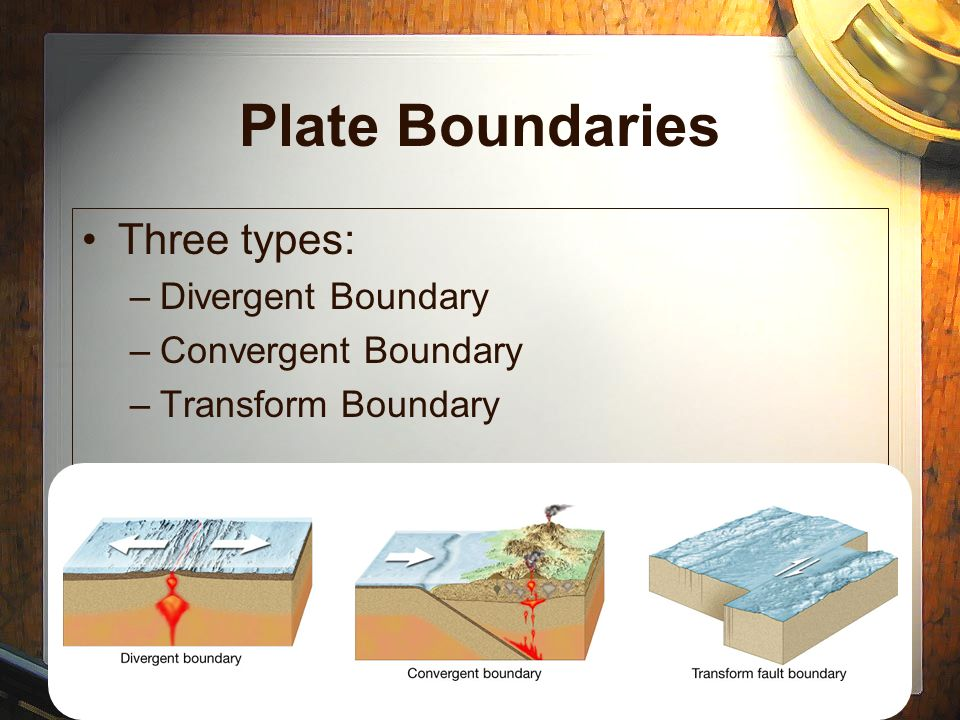 Plate Boundaries Three types: Divergent Boundary Convergent Boundary