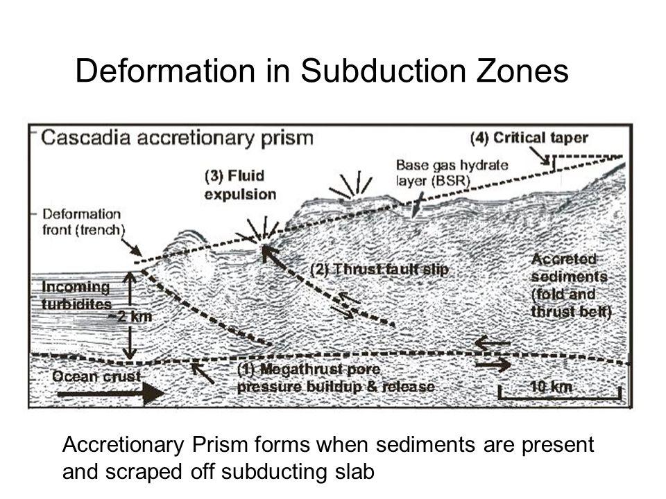 13. Subduction Zones William Wilcock - ppt download