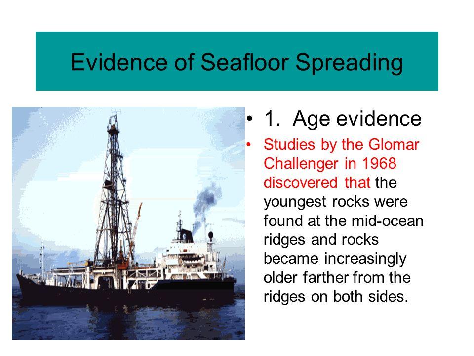 16 Evidence Of Seafloor Spreading