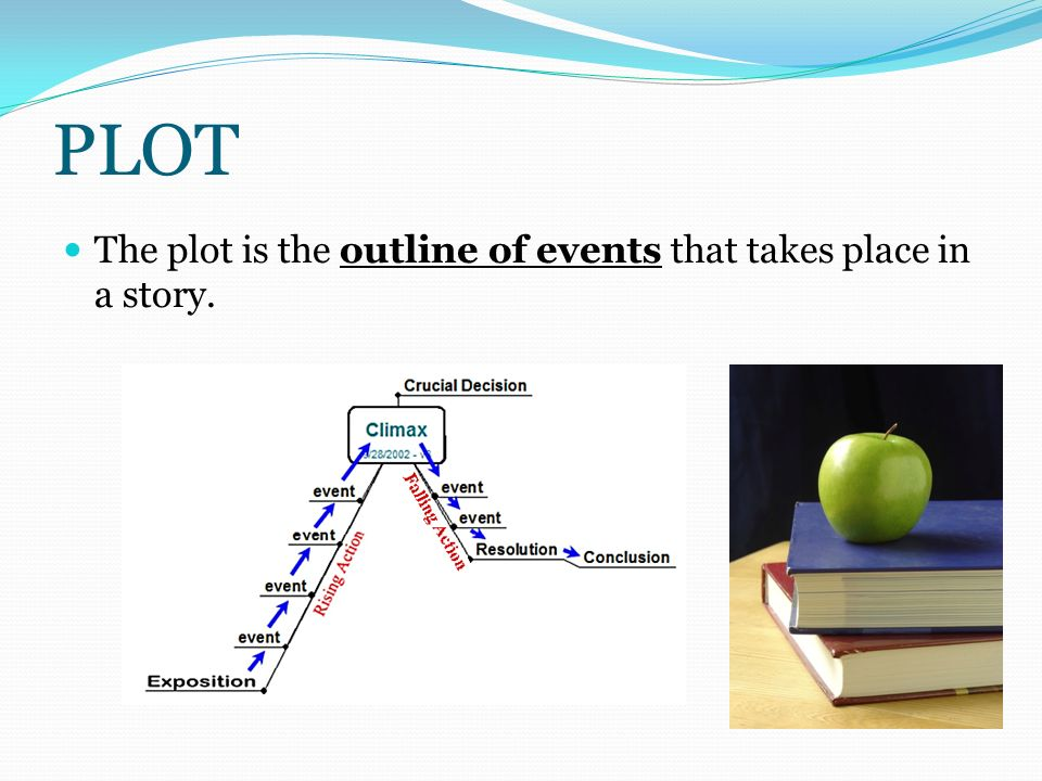PLOT The plot is the outline of events that takes place in a story.