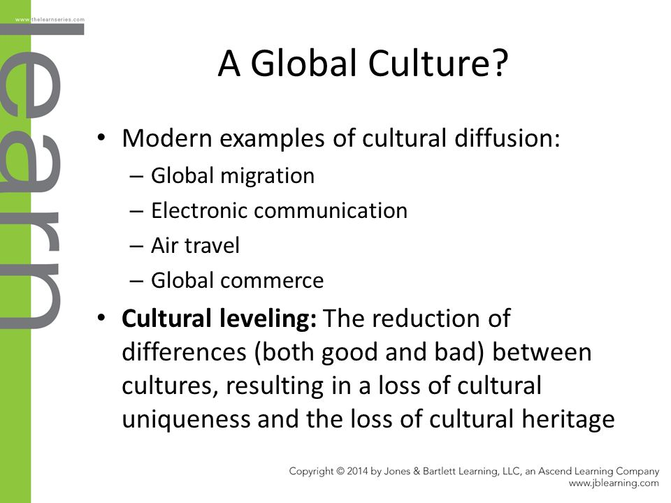 Chapter 2 Culture Ppt Download