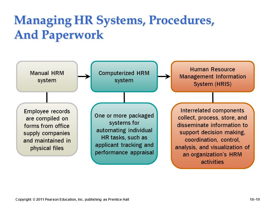 Human Resources Management 12e Gary Dessler Ppt Video