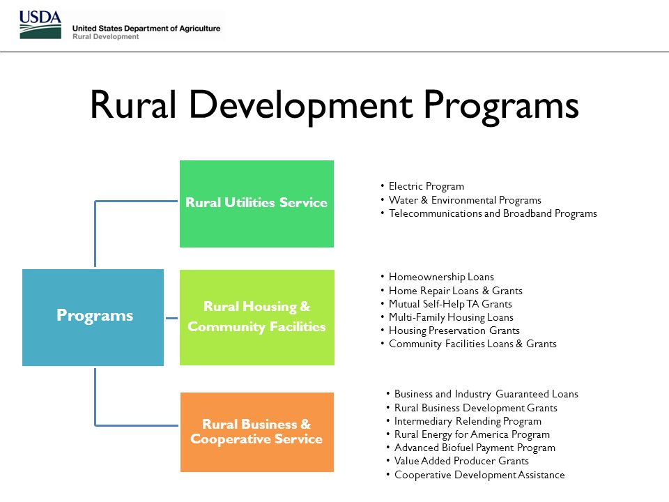 Relending - Usda rural housing development ideas ...