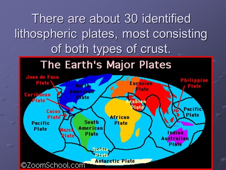 There are about 30 identified lithospheric plates, most consisting of both types of crust.