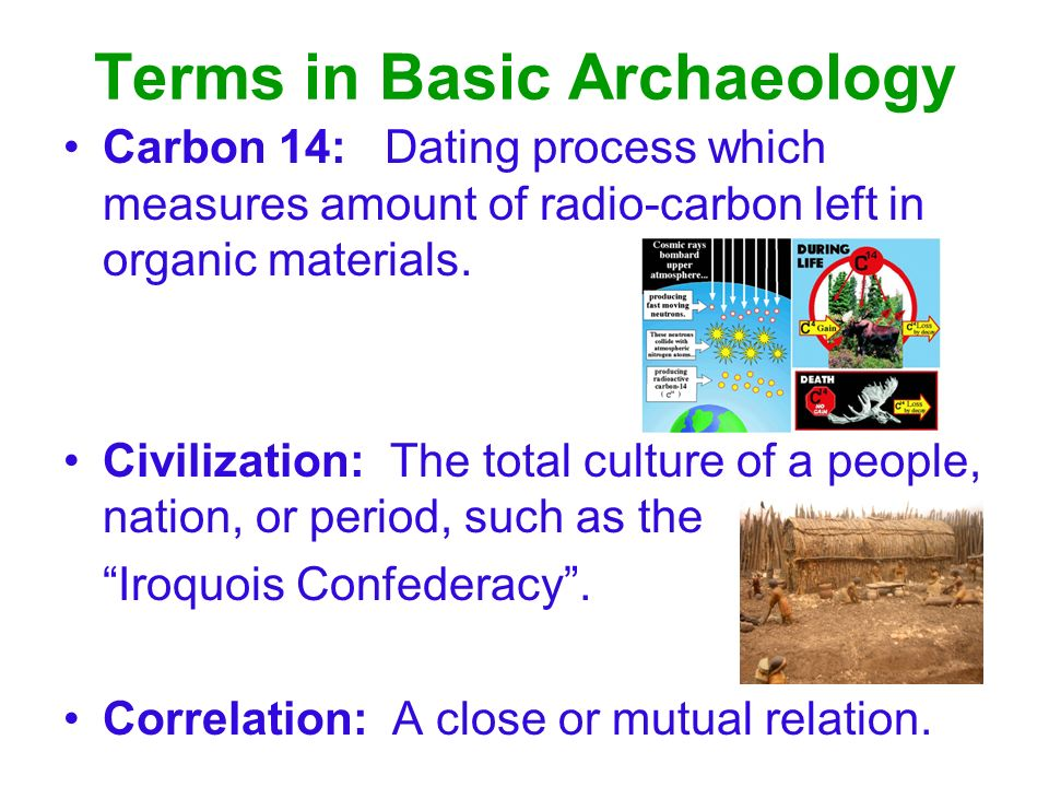 carbon dating organic materials