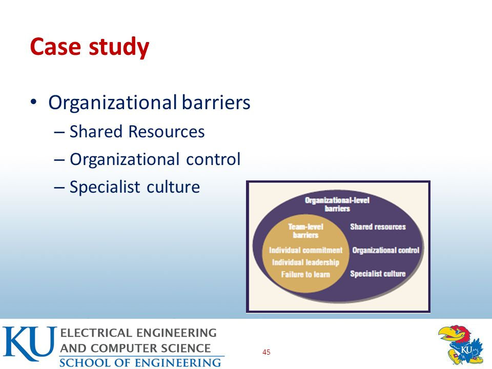 case study communication barriers in organization Free physical barriers to communication case study example sample case study on barriers to communication topics some communication case study.