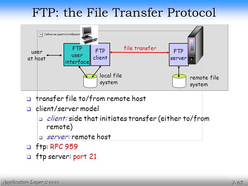 Как сделать ftp сервер на я 910