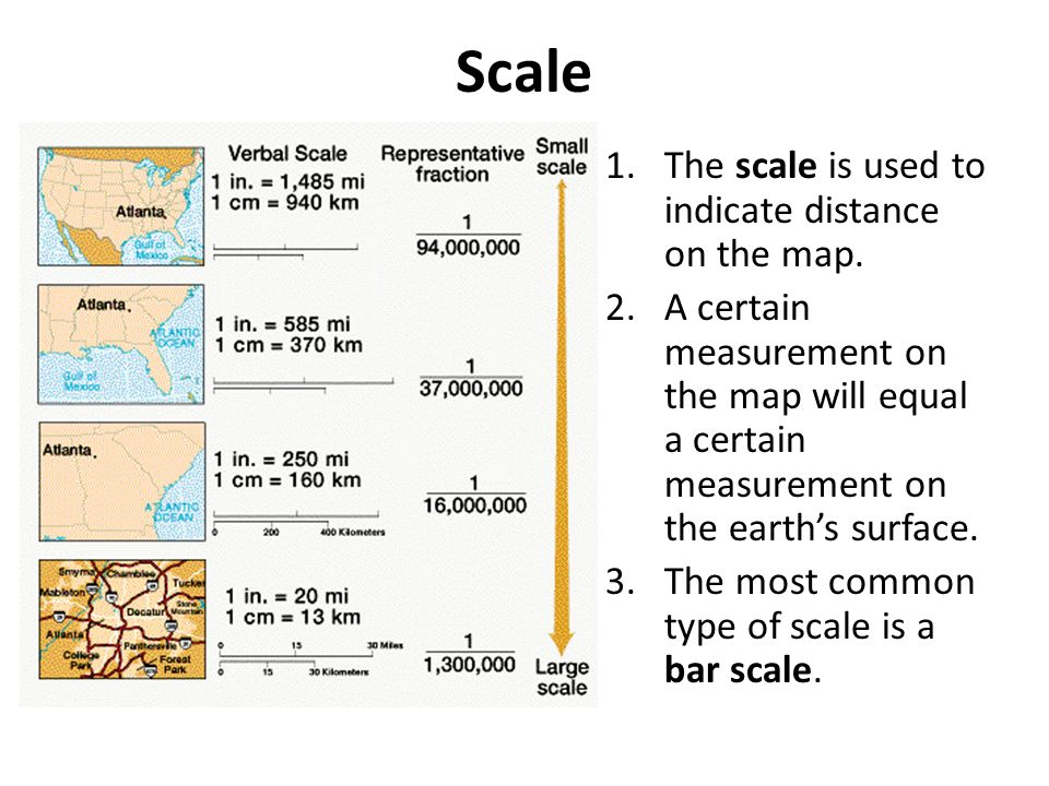Types of map scales in geography