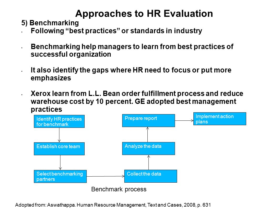 benchmarking hr practices focused on gender Survey report february 2015 gender can be helpful to focus the mind and encourage greater gender attitudes and practices around gender diversity and female.