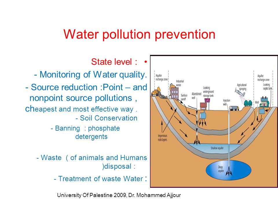 Water Pollution Point source pollution refers to ...