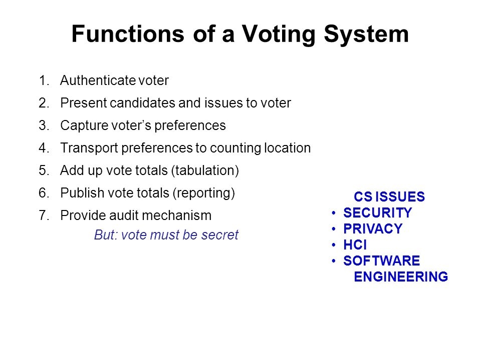 Electronic Voting A Little History About Voting Ppt