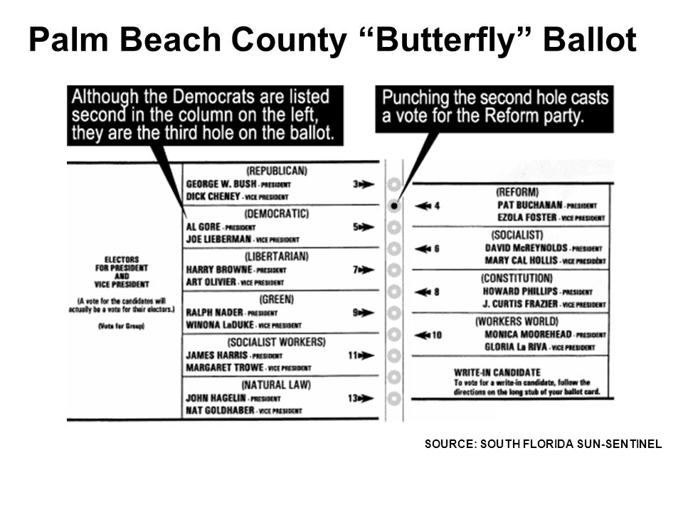butterfly ballot The article discusses the much-overlooked butterfly ballot litigation challenging the 2000 presidential election results in palm beach county, florida, arguing that it was by far the more viable legal vehicle for challenging the election than the distinct legal claims which rose to the supreme.