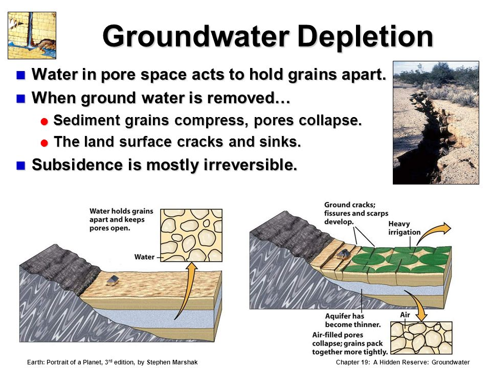 aquifer depletion 1 One-third of the world's largest groundwater sources are in serious aquifers have exceeded their world's largest groundwater sources are in.