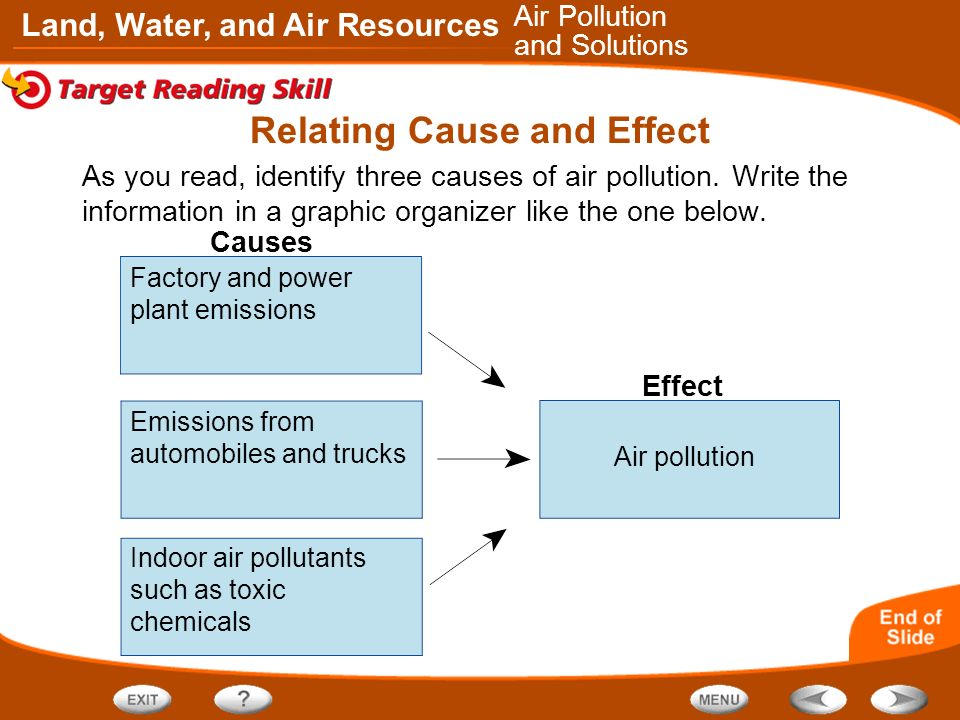 cause and effect of air pollution