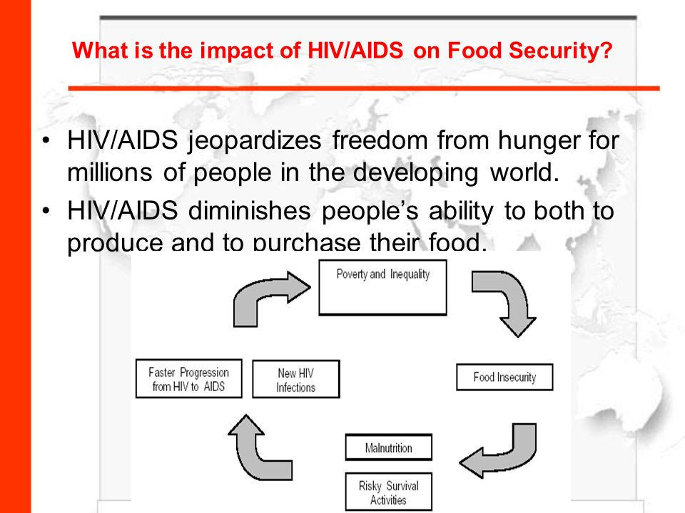 "the effects of hiv on the The impact of aids on people and societies ""hiv/aids accen- addressing the human development impact of the aids epidemic."