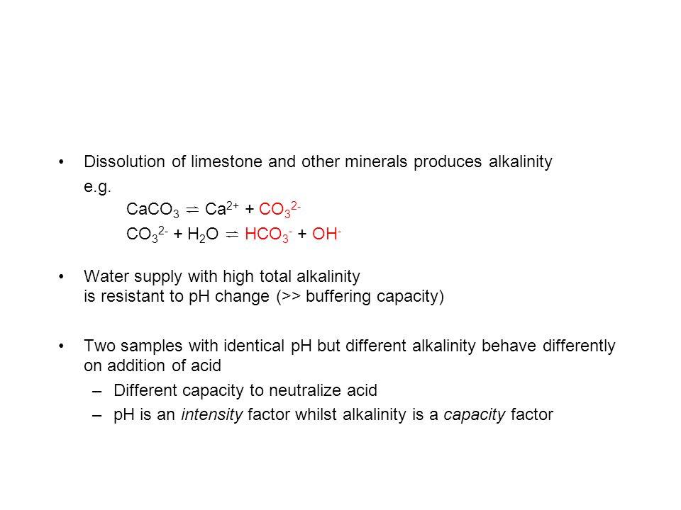 Environmental Chemistry Ppt Download - Us soil buffering capacity limestone map